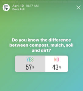 Poll says 43 percent need an explanation of compost vs mulch